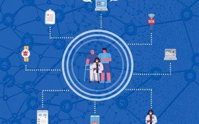 RSA digitali: i principali sistemi ICT e IoT per rendere innovativa una struttura